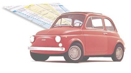 Allianz Assicurazioni Auto d'epoca