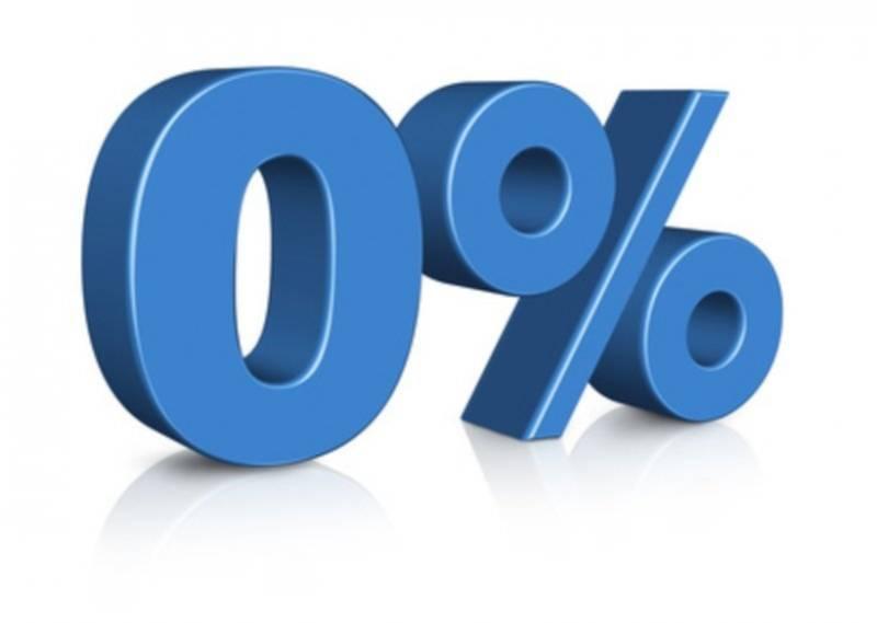 finanziamenti auto tasso zero