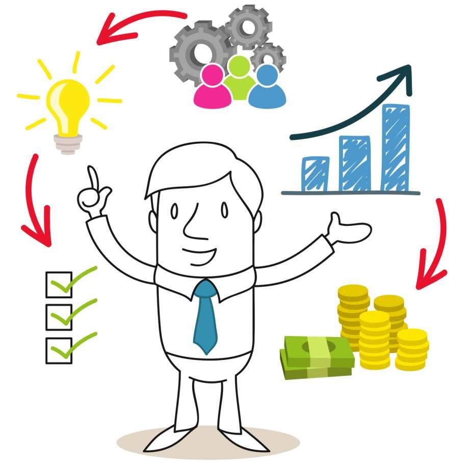 Finanziamenti a Start Up 1